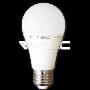 LED Крушка - 12W E27 A60 Термо Пластик Димируема